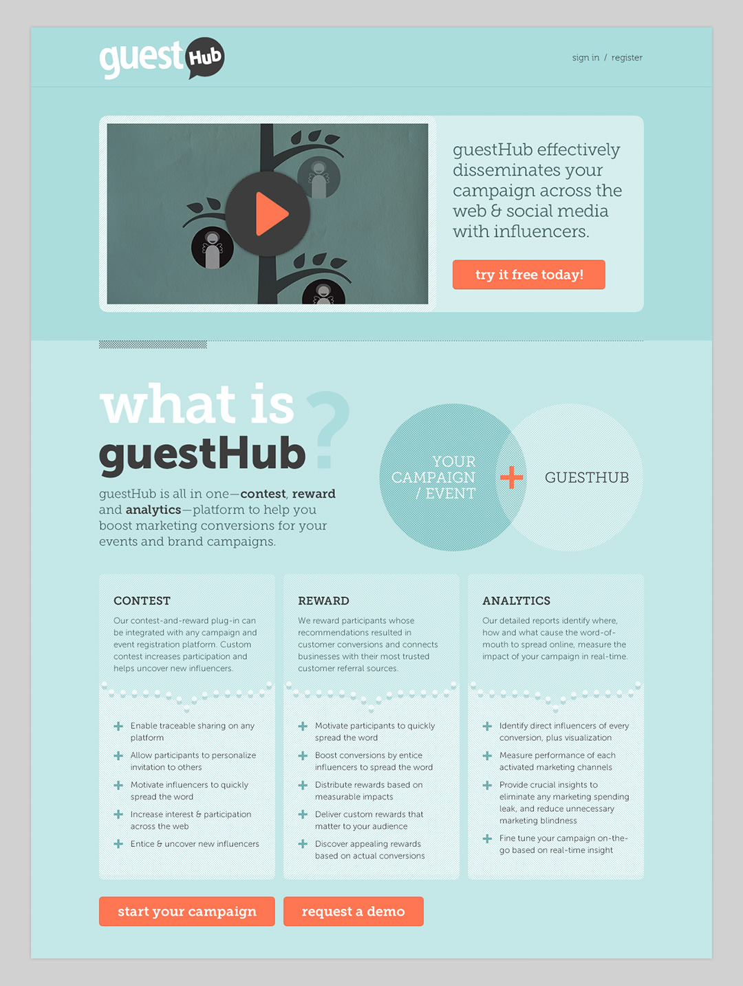 GuestHub