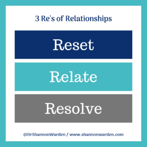 3 Re's of Relationships by Dr. Shannon Warden