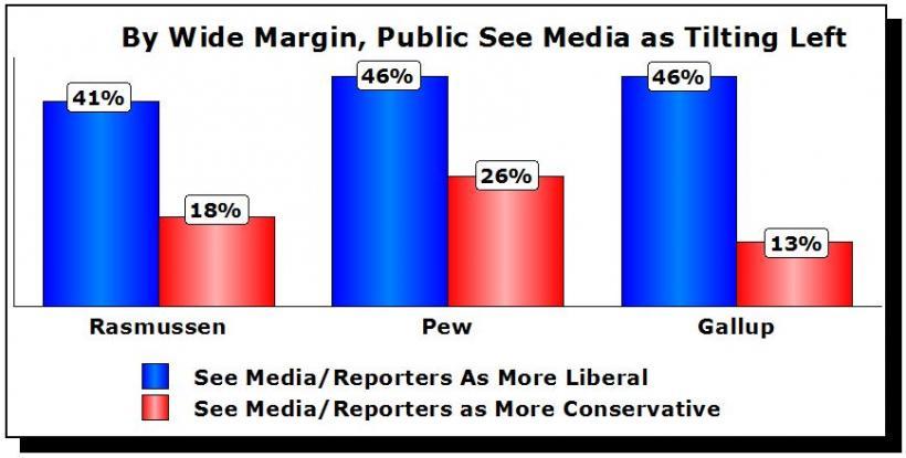 public-perception