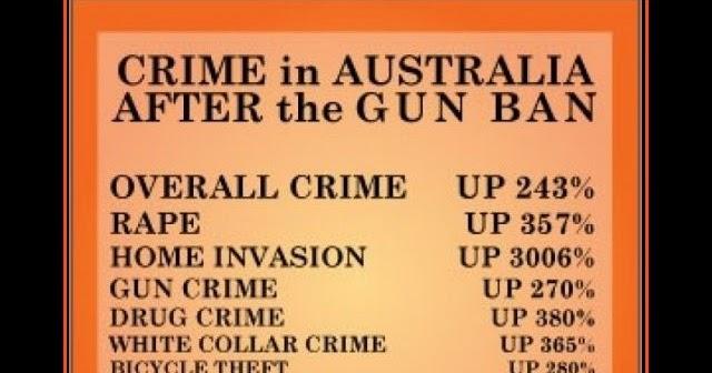 Australia gun study