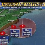 #HRTech Conference – Bigger and Badder Than Hurricane Matthew