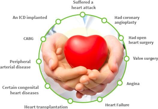 Cardiac-Rehabilitation