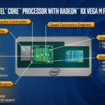 Intel 8th-gen H-series Processors with AMD Vega graphics announced (5)