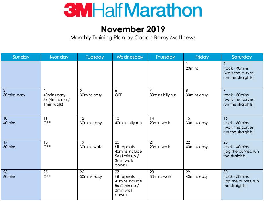 3M Half Marathon training plan for the month of November.