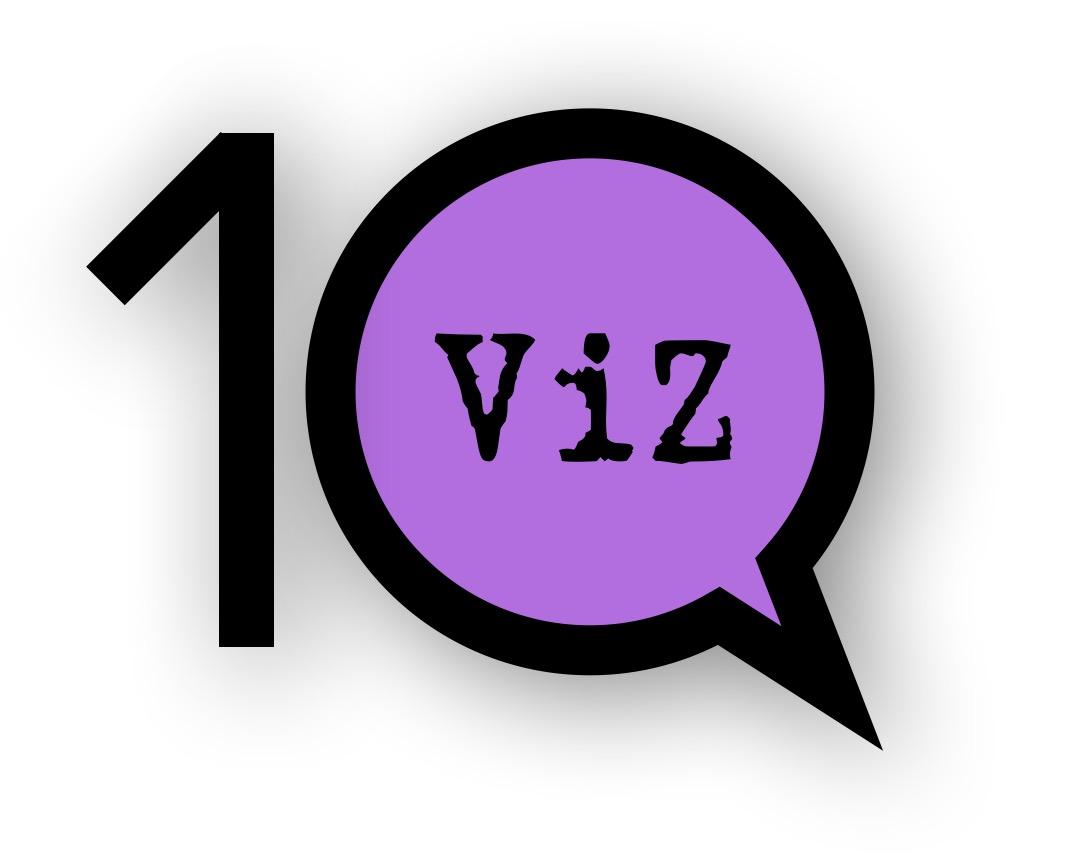 10QViz