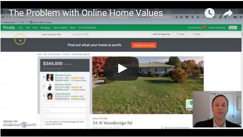 problem with online home values