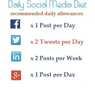 The BizPal Company Daily Social Media Diet