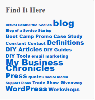 WordPress Tag Cloud