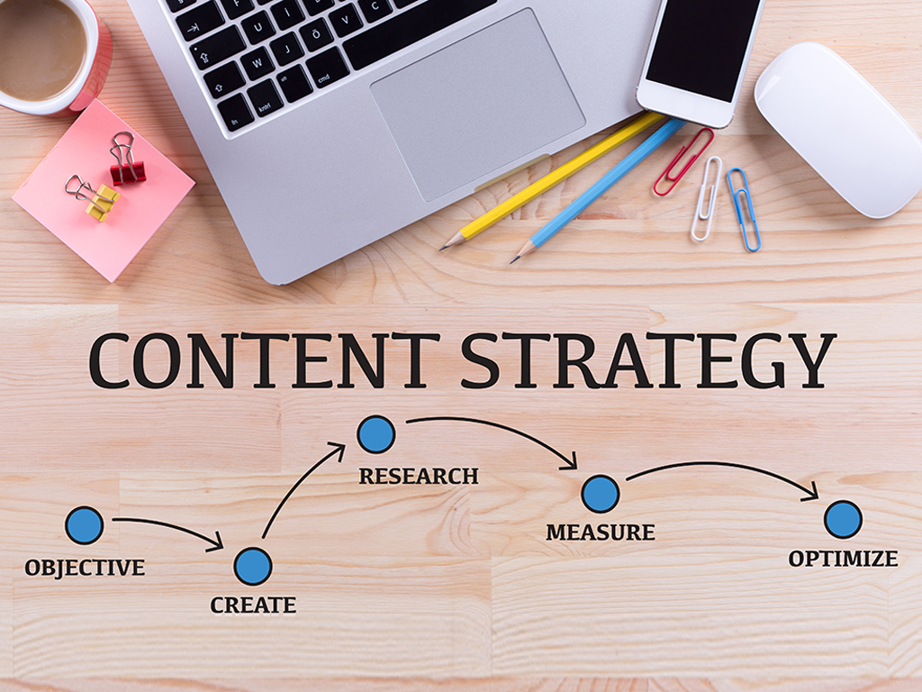 Los objetivos que debe tener toda estrategia de contenidos