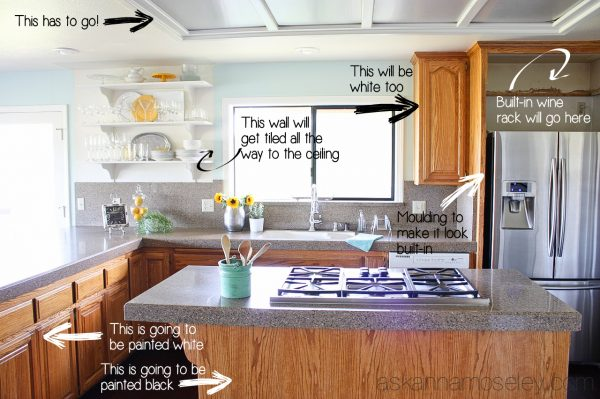 Kitchen open shelving - Ask Anna