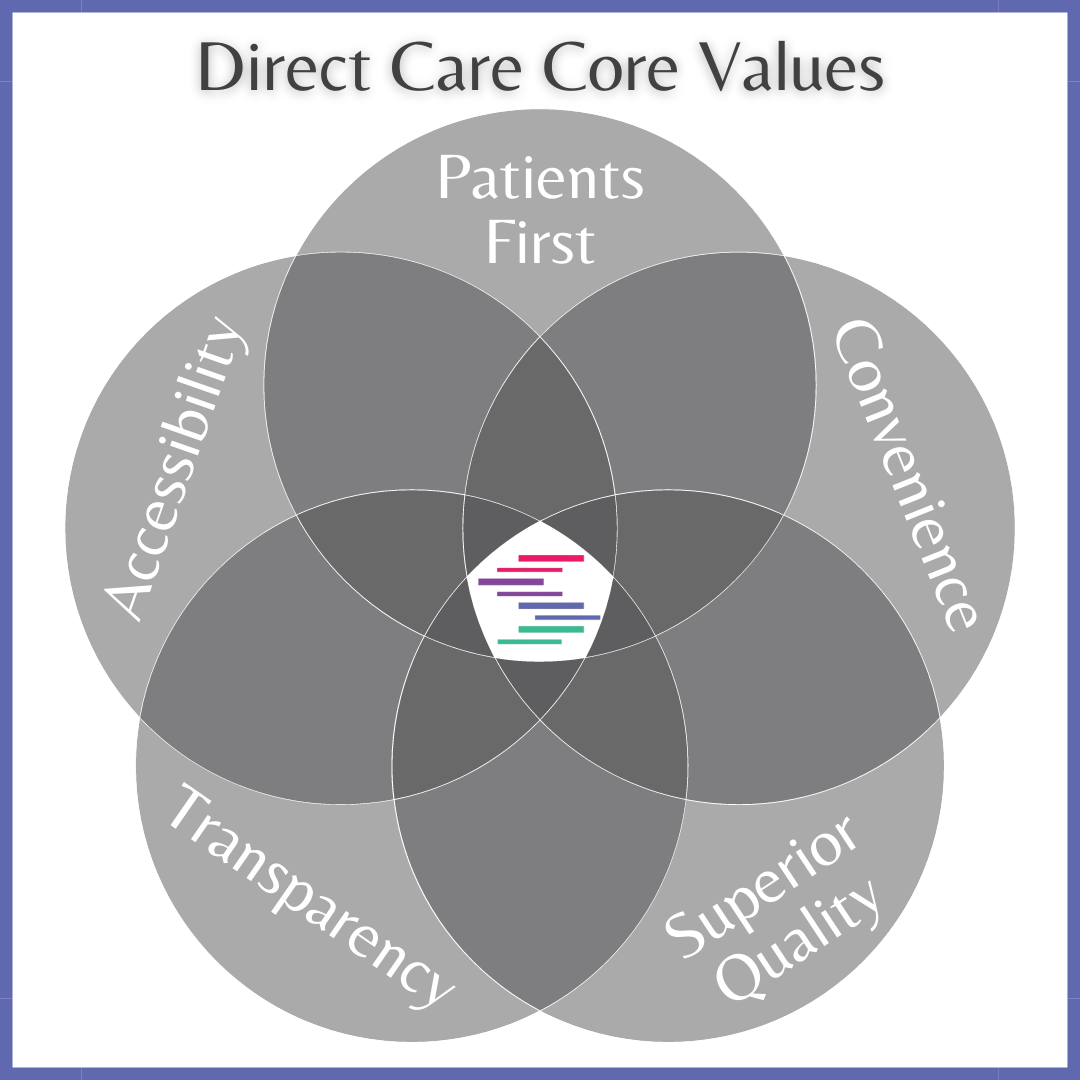 direct-care-values