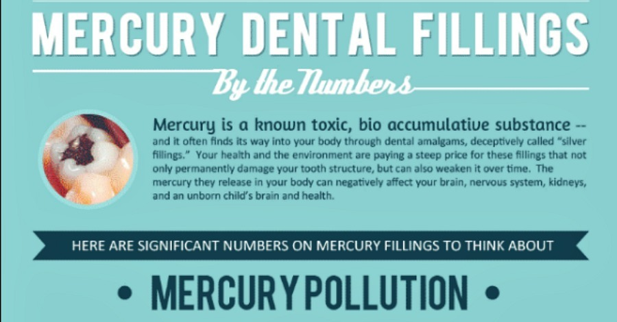 The Dangers of Mercury Fillings - https://healthpositiveinfo.com/mercury-fillings.html
