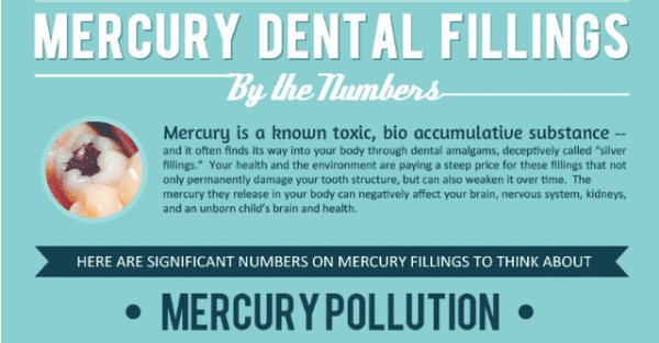 The Dangers of Mercury Fillings