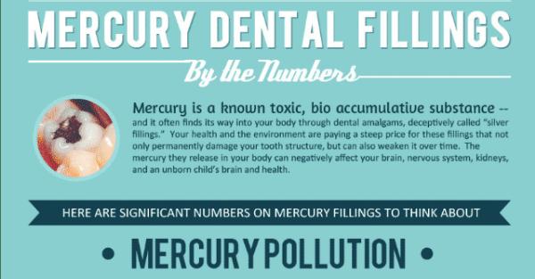 The Dangers of Mercury Fillings