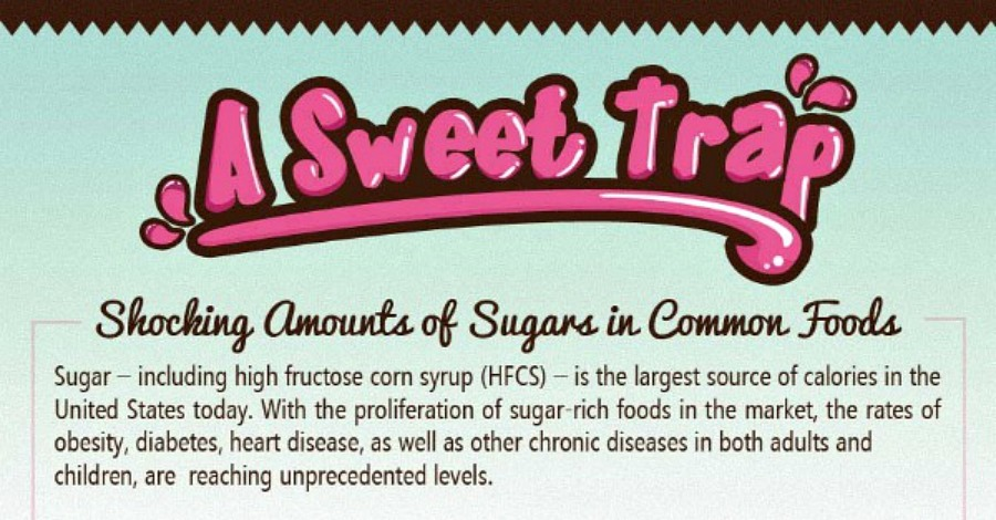 How Much Sugar Is Hiding in Your Food?