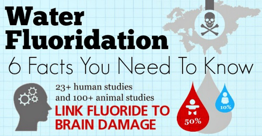 Water Fluoridation - 6 Facts You Need To Know - https://healthpositiveinfo.com/water-fluoridation-6-facts-you-need-to-know.html
