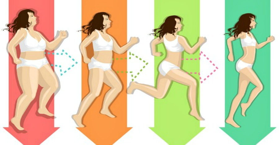 Get Off the Diet Roller Coaster: 9 Tips for Permanent Weight Loss - https://healthpositiveinfo.com/making-your-weight-loss-last.html