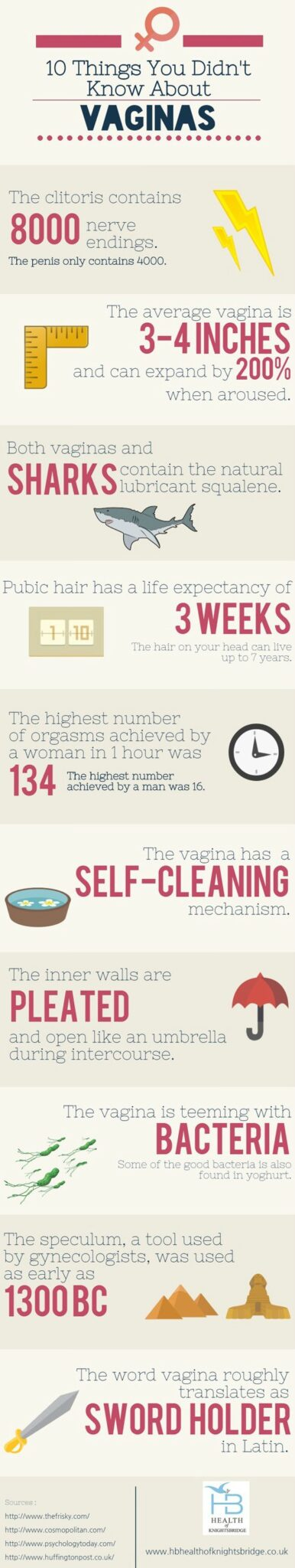 Vagina Infographic ~ https://healthpositiveinfo.com/facts-about-vaginas.html