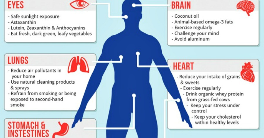 Simple Natural Health Tips Infographic