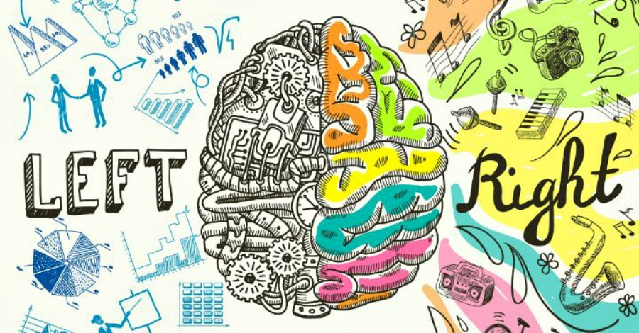 Are You Right Brained or Left Brained?