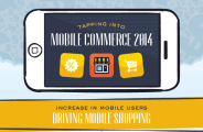 Tapping Into Mobile Commerce