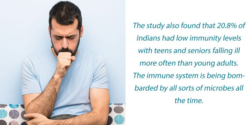 Low Immunity Facts