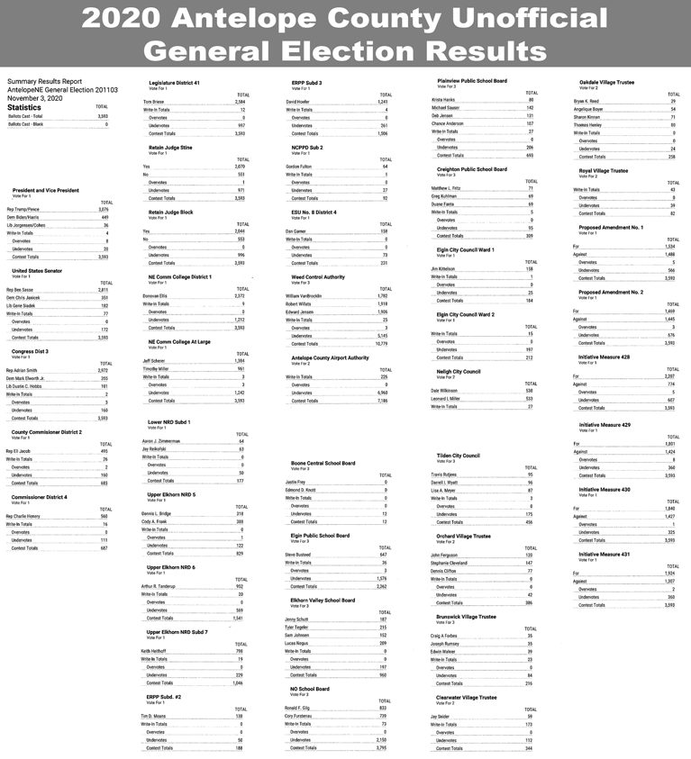 2020 General Election Unofficial Results Antelope County Clerk Elgin Nebraska Antelope County Nebraska news Elgin Review