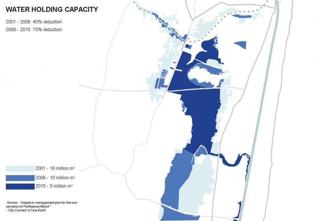 Water Holding Capacity of Pallikaranai Marsh Land