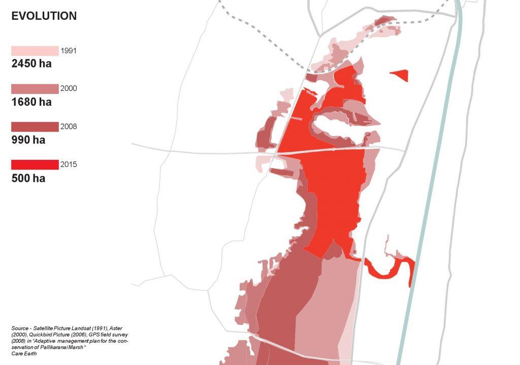 Pallikaranai Marshland - Shrinking due to change in land use from 1990