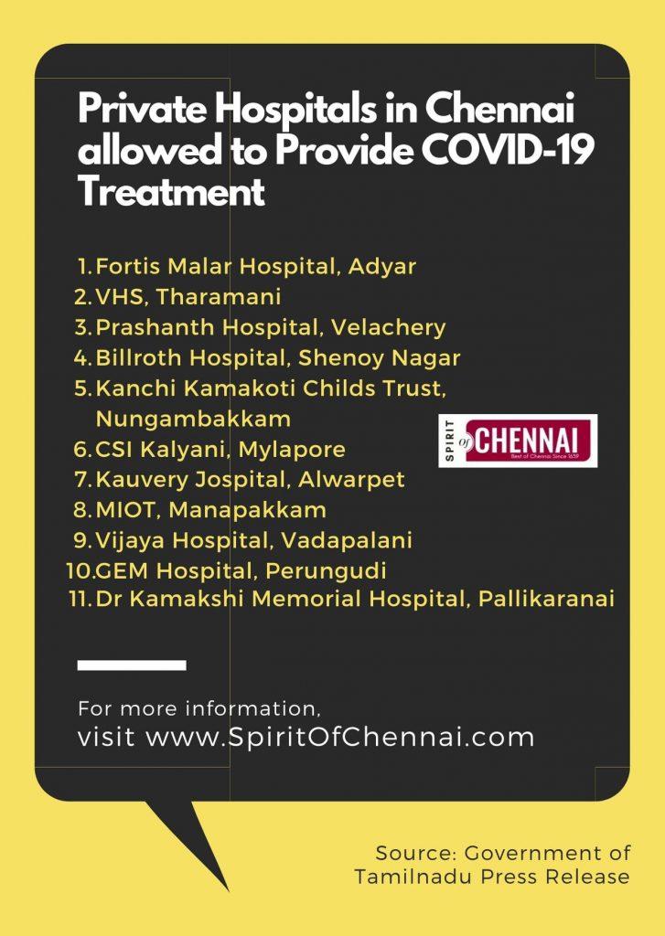 Private Hospitals providing treatement for COVID-19/Corona in Chennai