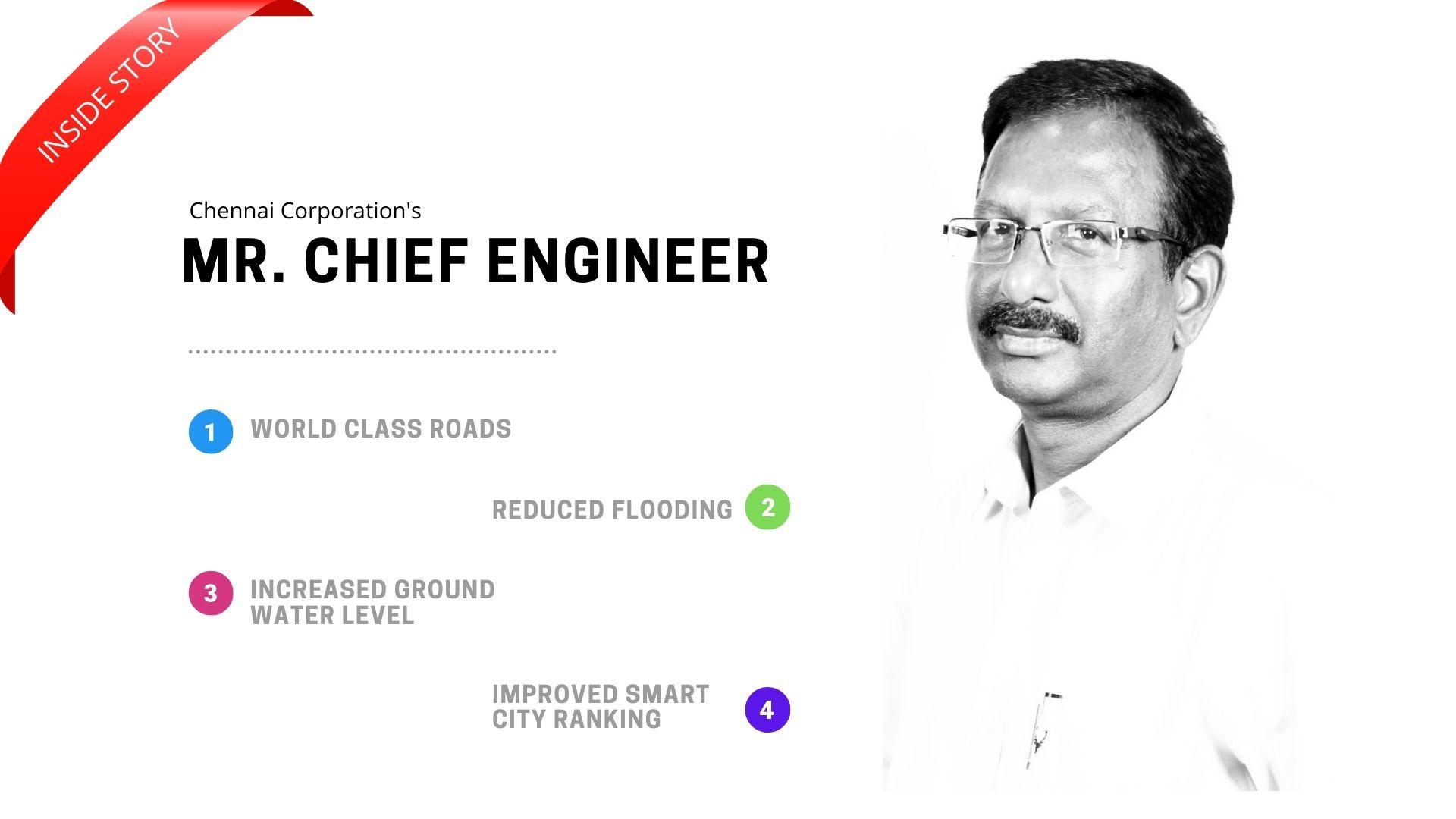 Chief Engineer - L Nandakumar
