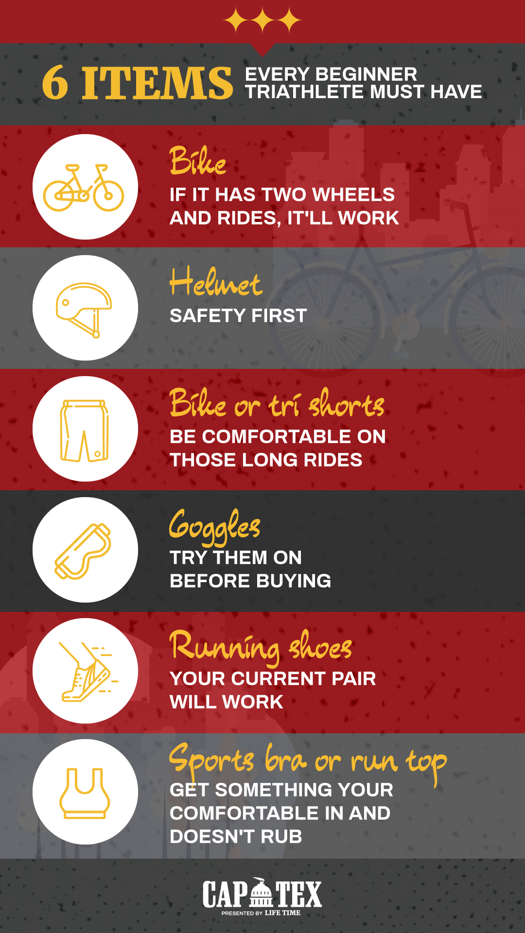 Infographic listing the 6 items every beginner triathlete must have. List includes bike, helmet, tri shorts, goggles, running shoes, and sports bra. Read more at https://captextri.com/6-items-beginner-triathlete/