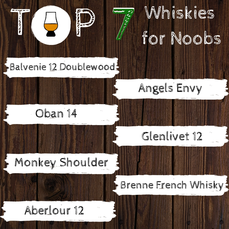 best whiskies for noobs