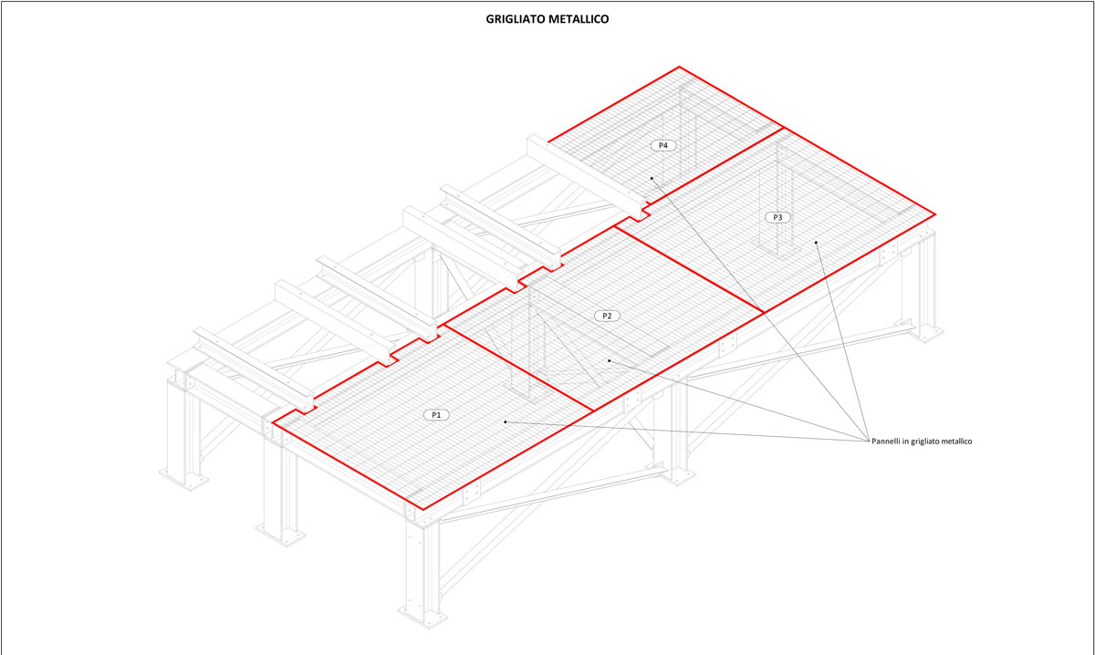 steel modeling and detailing service