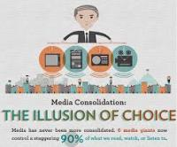 Media Cross-Ownership Rules Upheld by FCC