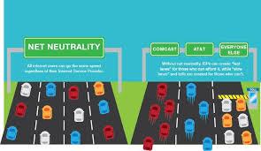 100+ Groups Demand A Senate Vote on Net Neutrality