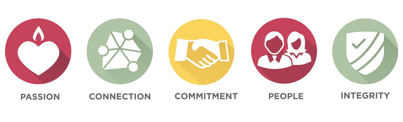 core values_business