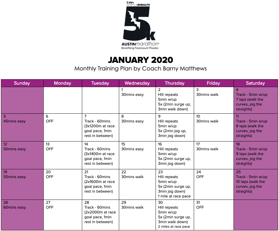 "Free 5K training plan for the month of January, designed by Paul ""Barny"" Matthews for the 2020 Austin Marathon KXAN Simple Health 5K."