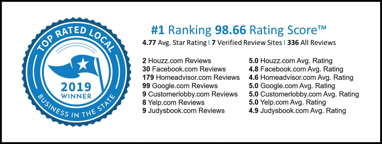 top rated local badge