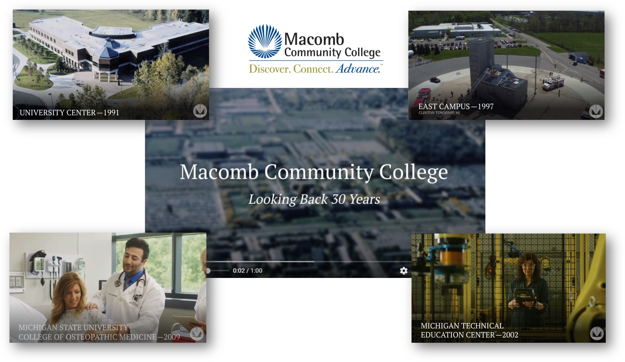 Screenshot of Macomb Community College's 30-year restrospective video showcased at AFIT's 2020 Virtual Summer Institute.