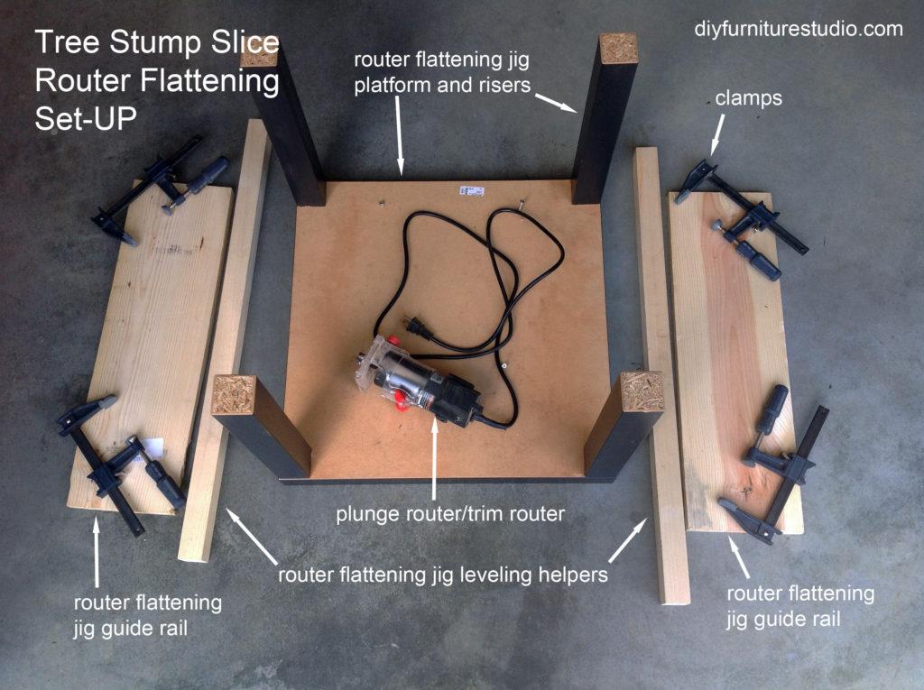 tree stump slice router flattening jig setup diyfurniturestudio