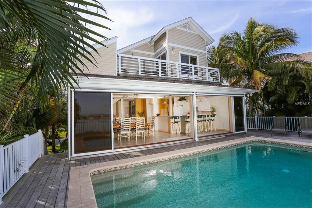 Rent or Buy a condo - Real Estate Market Trends