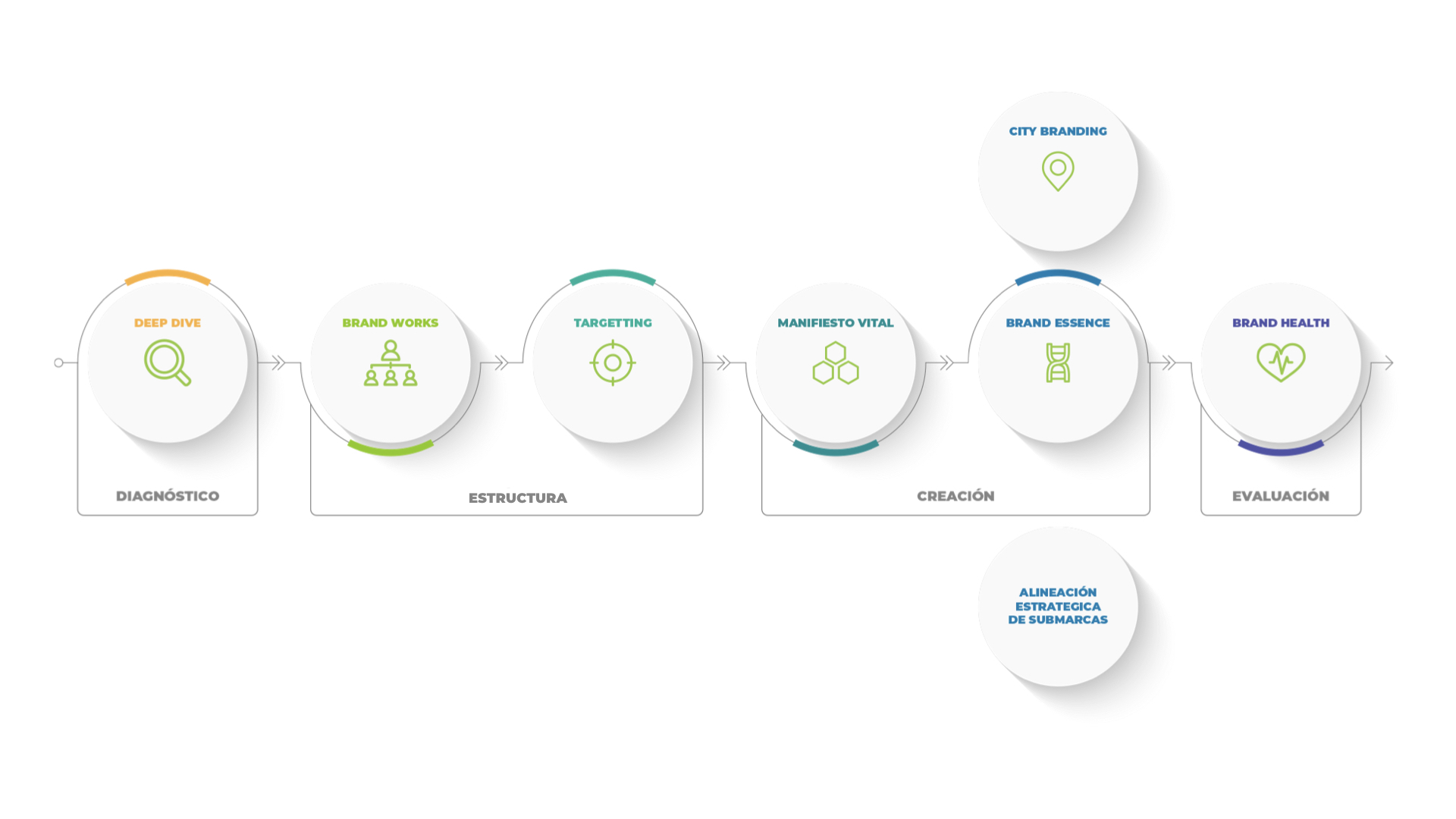 modelo-consultaria-lime-consulting