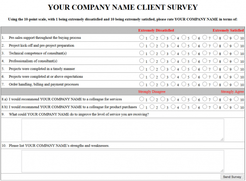 Click to see larger survey