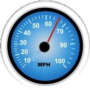 4thought-marketing-smartstart-implementation-speedometer-medium