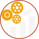 Eloqua Integrations