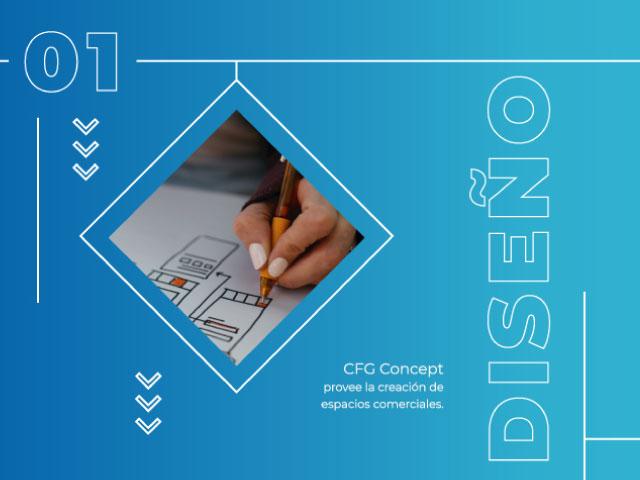 CFG Diseño de Cámaras Frigoríficas
