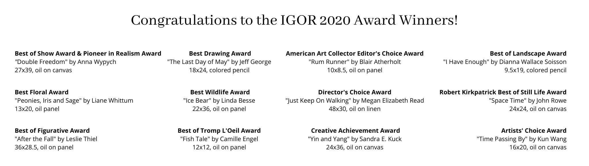 Congratulations to the IGOR 2020 Award Winners!