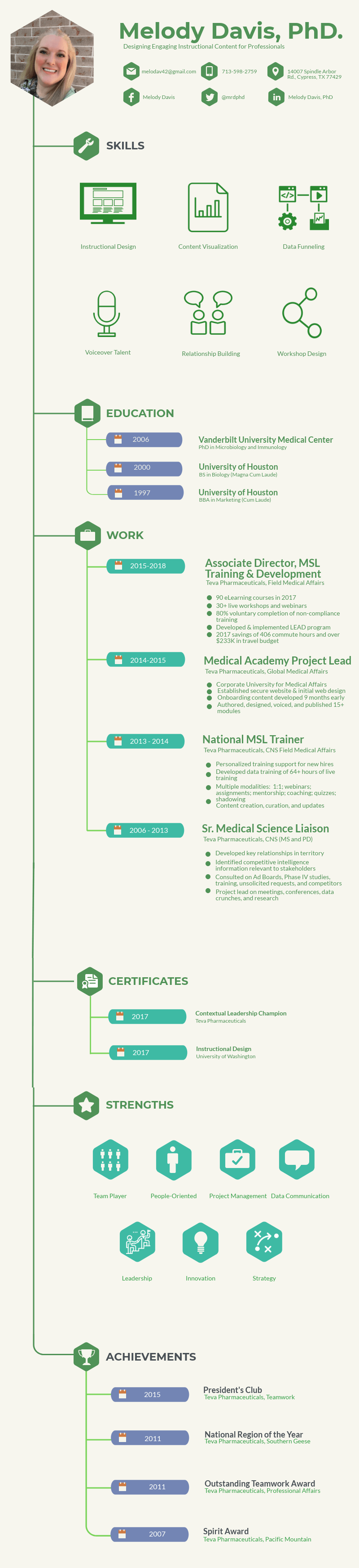 Infographic format of a resume for Melody Davis PhD
