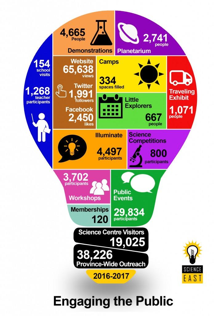 infographic_2017_version2b copy